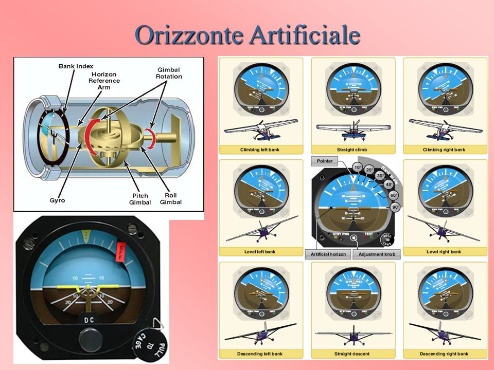 Orizzonte Artificiale