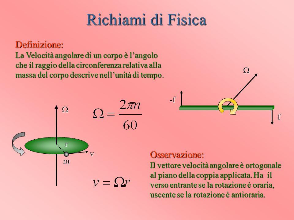 Richiami di Fisica Definizione: Osservazione: