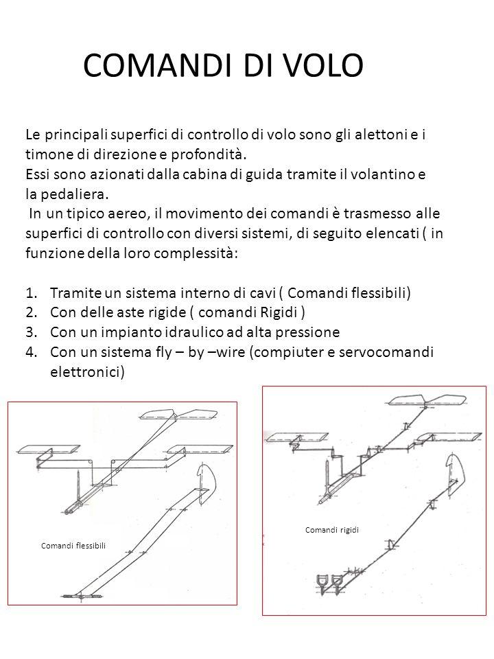 COMANDI DI VOLO Le principali superfici di controllo di volo sono gli alettoni e i timone di direzione e profondità.