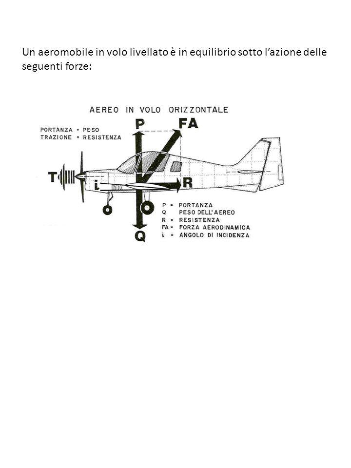 Un aeromobile in volo livellato è in equilibrio sotto l'azione delle seguenti forze: