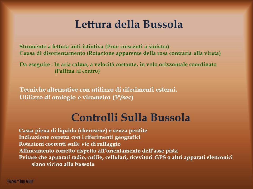 Controlli Sulla Bussola