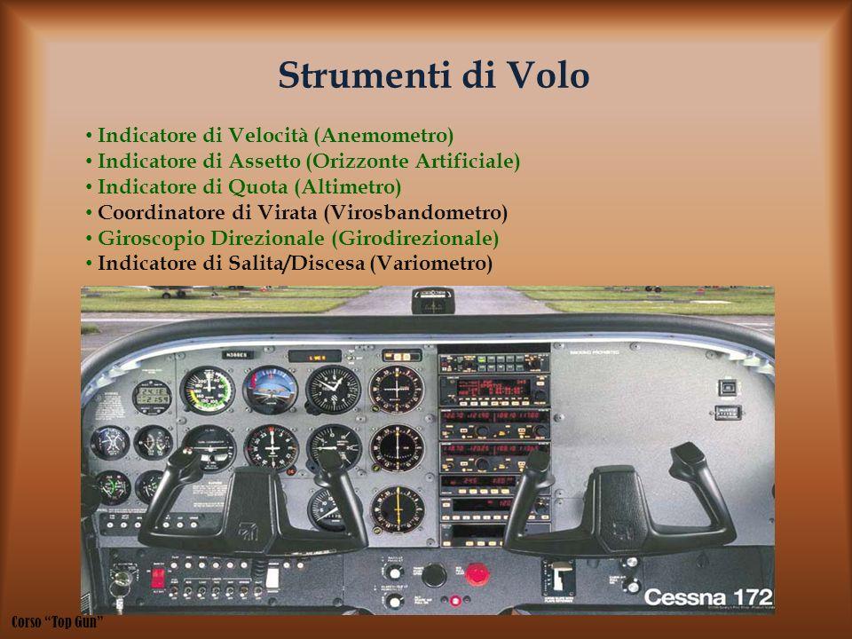 Strumenti di Volo Indicatore di Velocità (Anemometro)