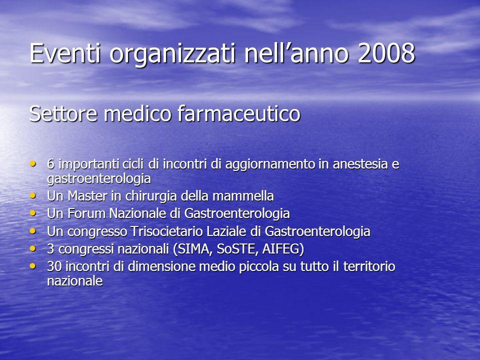 Eventi organizzati nell'anno 2008
