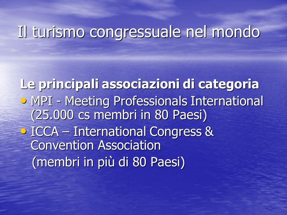 Il turismo congressuale nel mondo