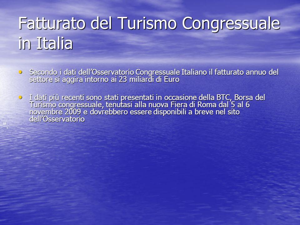 Fatturato del Turismo Congressuale in Italia