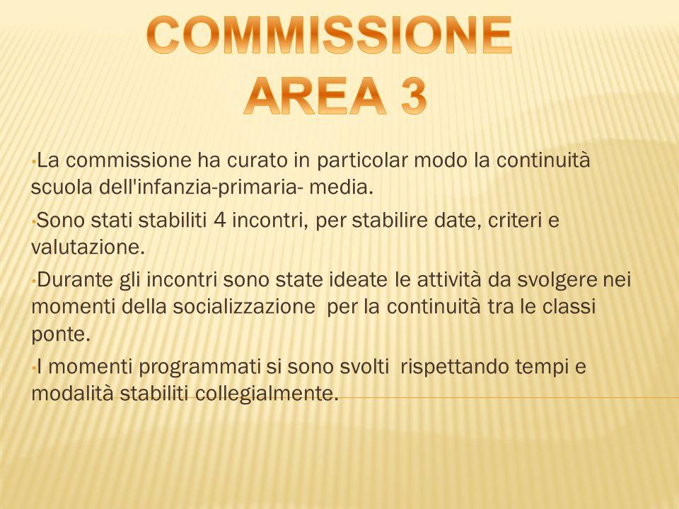 COMMISSIONE AREA 3. La commissione ha curato in particolar modo la continuità scuola dell infanzia-primaria- media.