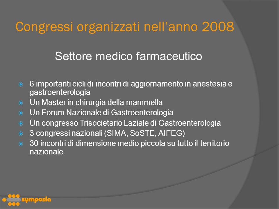 Congressi organizzati nell'anno 2008