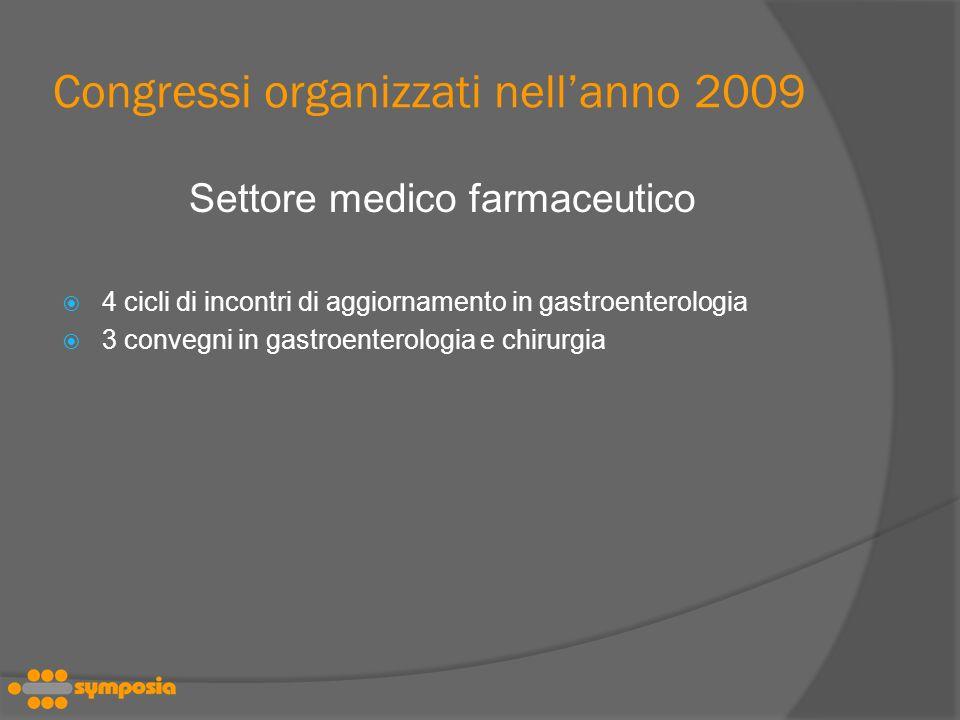 Congressi organizzati nell'anno 2009