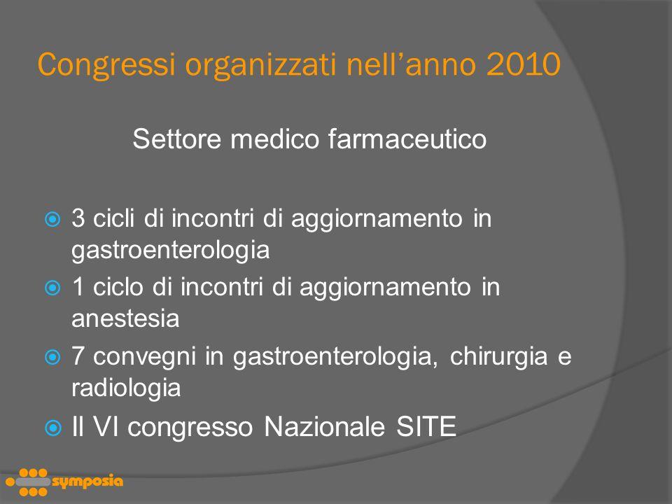 Congressi organizzati nell'anno 2010