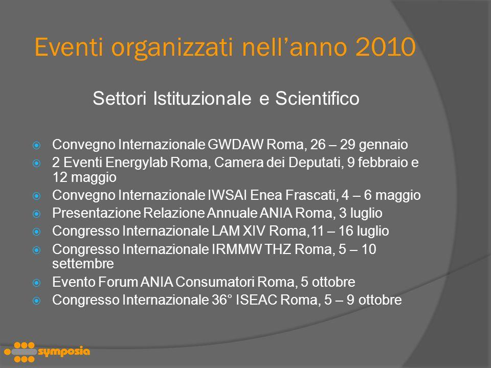 Eventi organizzati nell'anno 2010