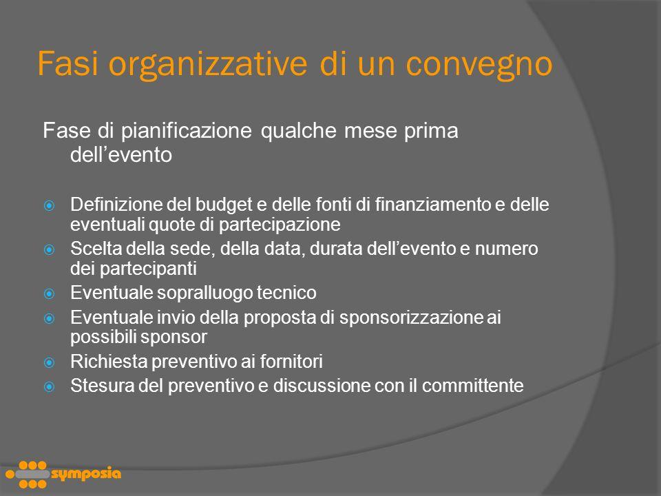 Fasi organizzative di un convegno