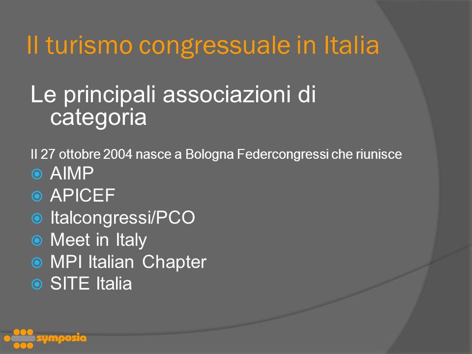 Il turismo congressuale in Italia