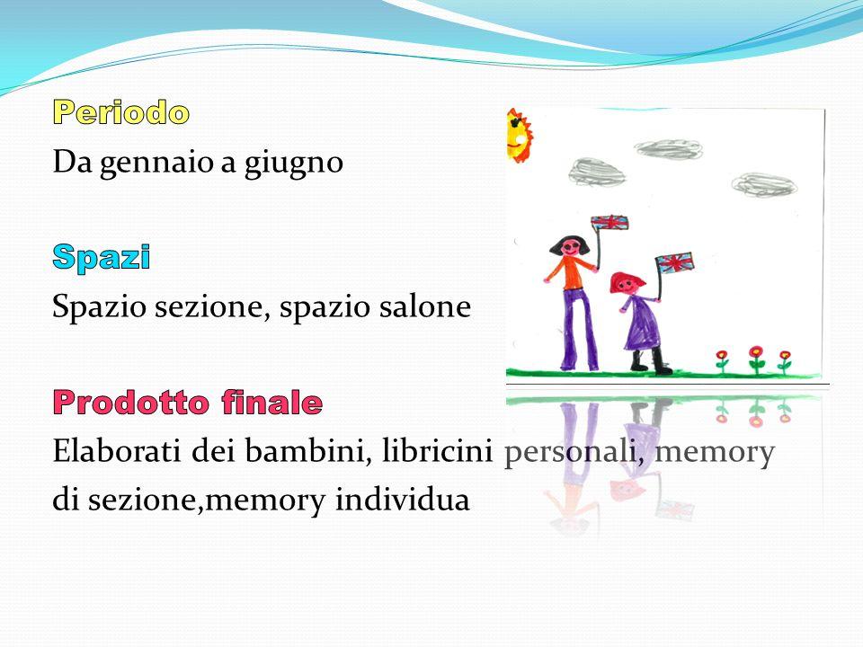 Periodo Da gennaio a giugno Spazi Spazio sezione, spazio salone Prodotto finale Elaborati dei bambini, libricini personali, memory di sezione,memory individua