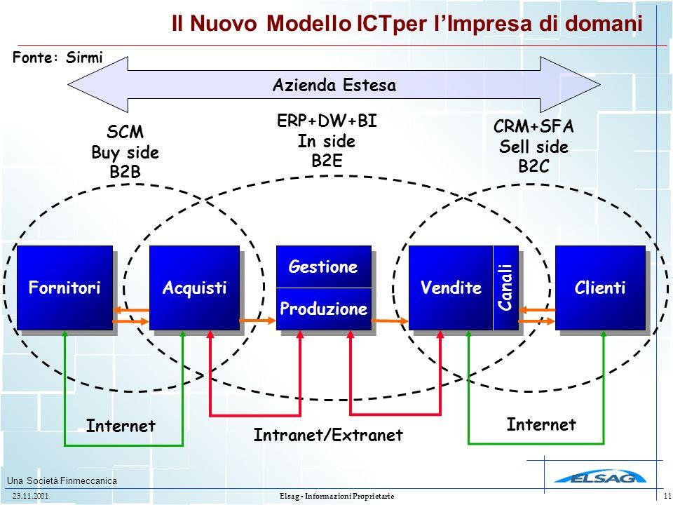 Il Nuovo Modello ICTper l'Impresa di domani