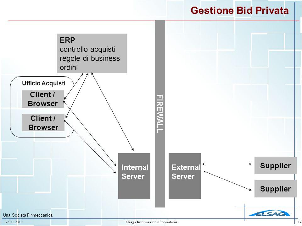 Elsag - Informazioni Proprietarie