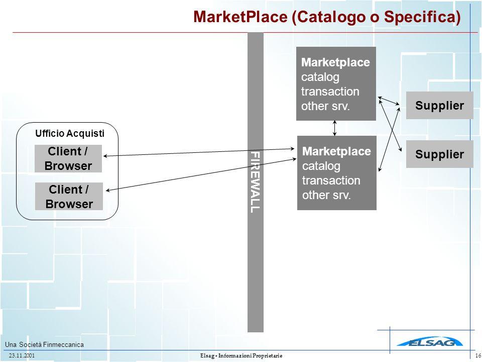 MarketPlace (Catalogo o Specifica)