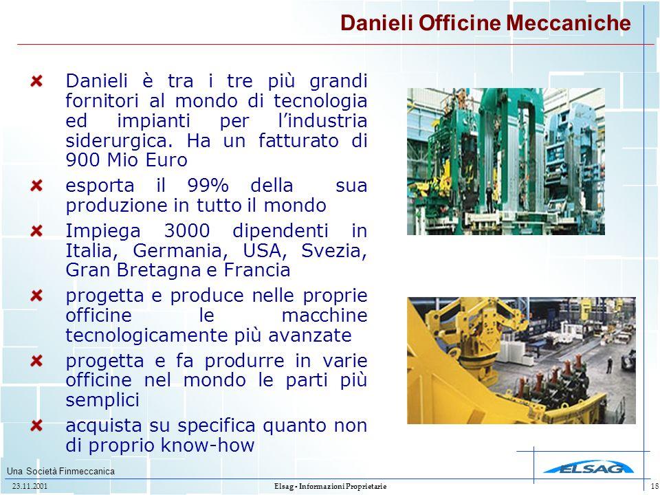 Danieli Officine Meccaniche