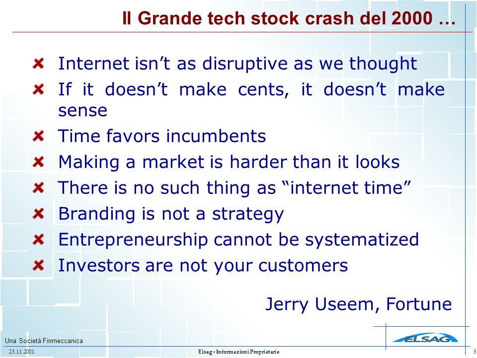 Il Grande tech stock crash del 2000 …