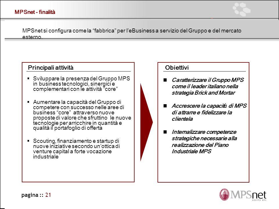 Principali attività Obiettivi MPSnet - finalità