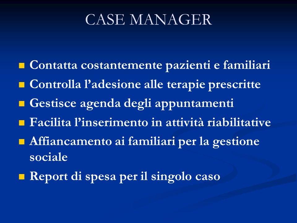 CASE MANAGER Contatta costantemente pazienti e familiari