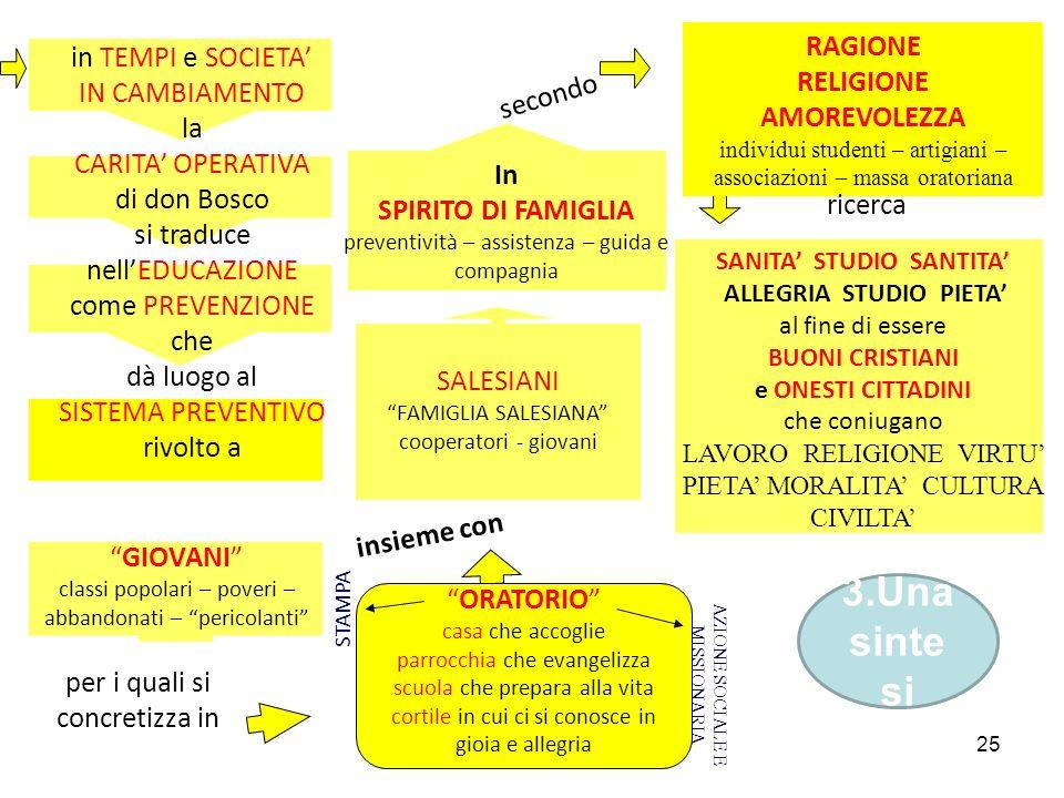 SANITA' STUDIO SANTITA'
