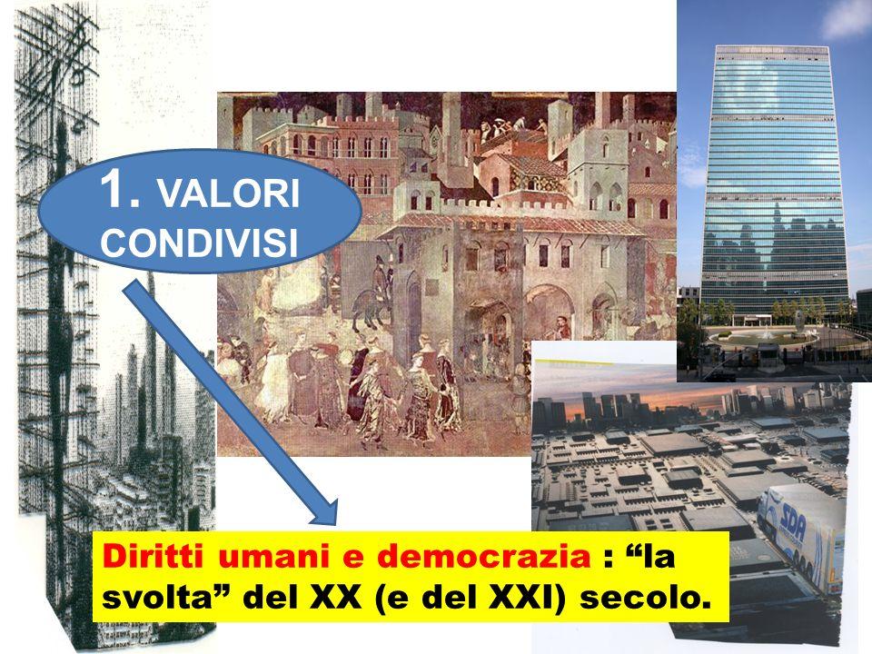1. VALORI CONDIVISI Diritti umani e democrazia : la svolta del XX (e del XXI) secolo. Carlo Nanni.