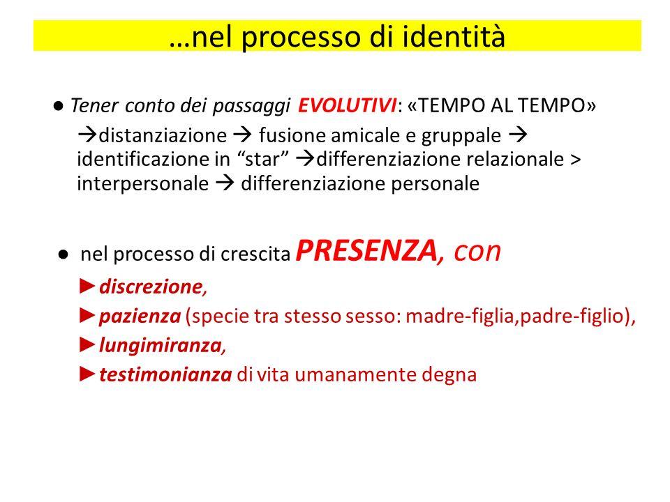 …nel processo di identità