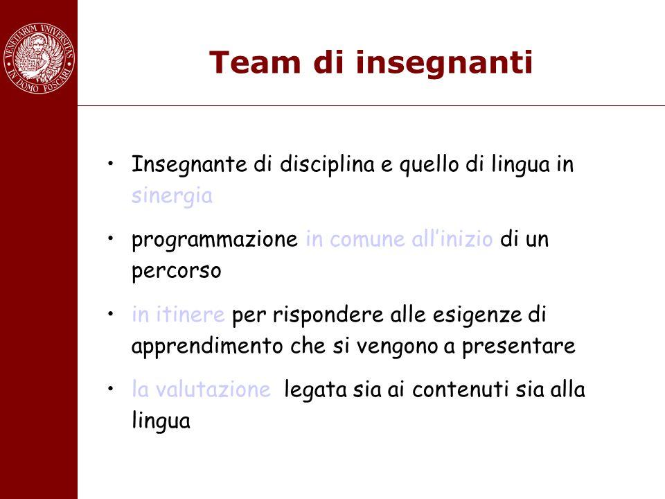 Team di insegnanti Insegnante di disciplina e quello di lingua in sinergia. programmazione in comune all'inizio di un percorso.