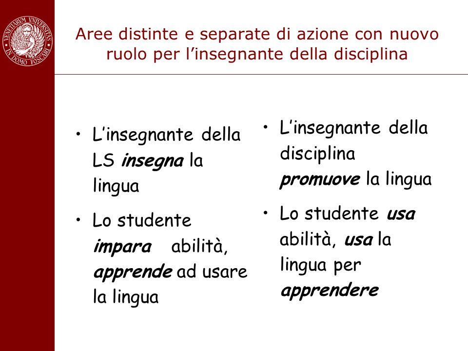 L'insegnante della disciplina promuove la lingua