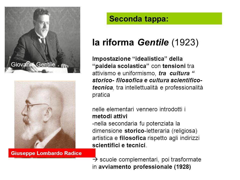 la riforma Gentile (1923) Seconda tappa: