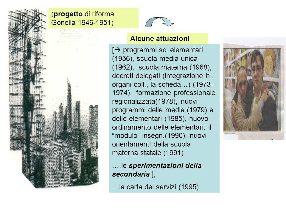(progetto di riforma Gonella 1946-1951)