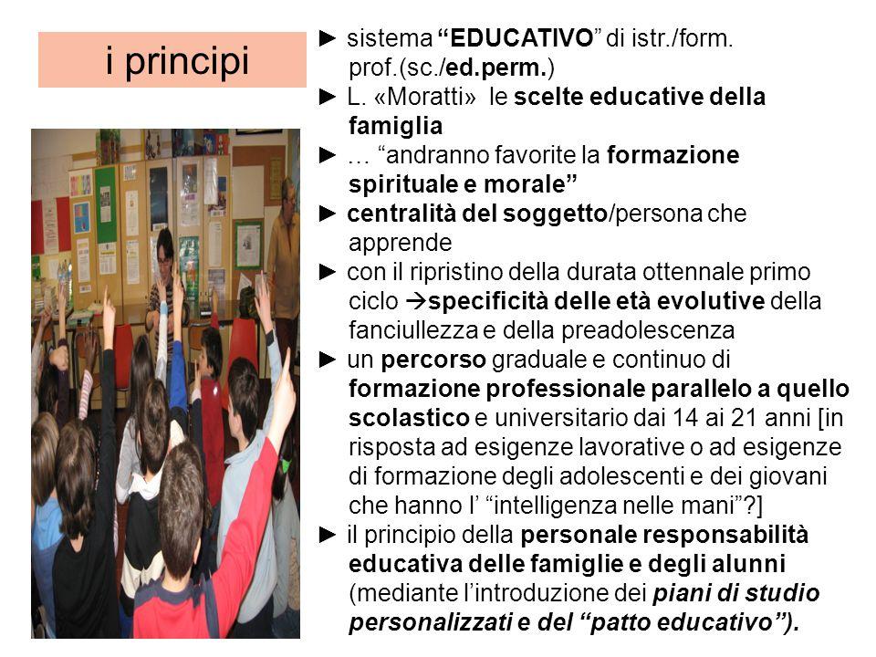 i principi ► sistema EDUCATIVO di istr./form. prof.(sc./ed.perm.)