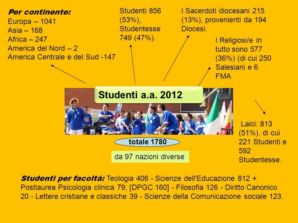 Studenti a.a. 2012 Per continente: Europa – 1041 Asia – 168