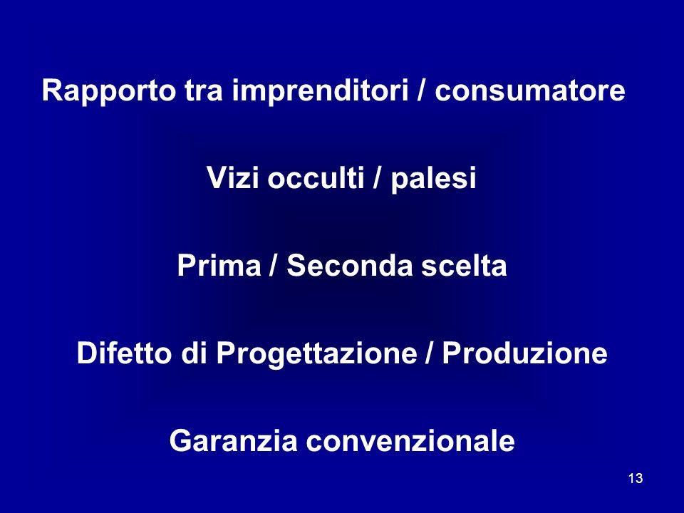 Difetto di Progettazione / Produzione Garanzia convenzionale