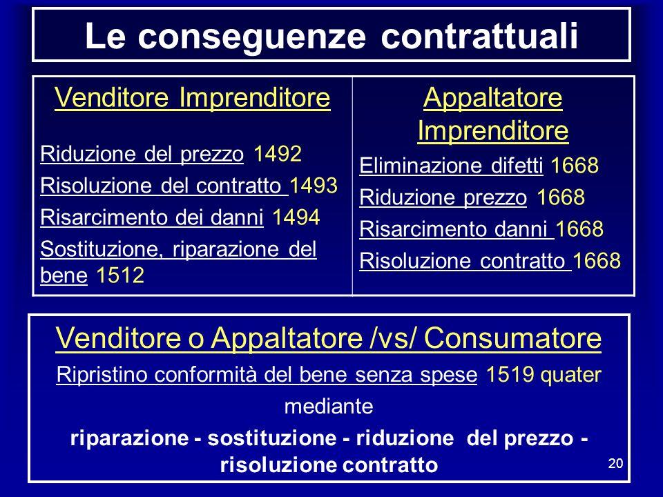 Le conseguenze contrattuali