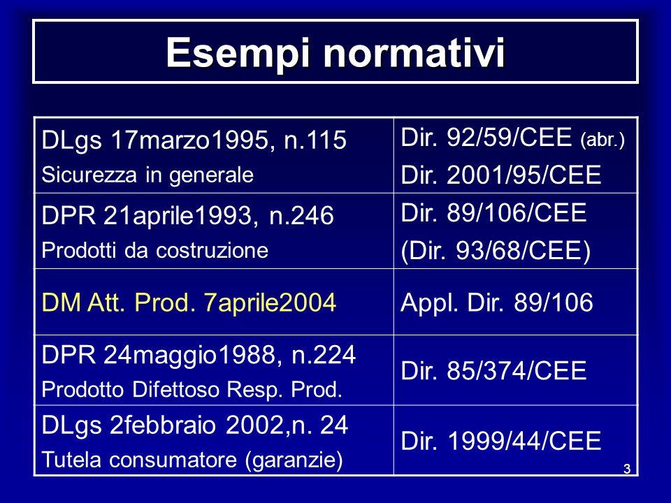 Esempi normativi DLgs 17marzo1995, n.115 Dir. 92/59/CEE (abr.)