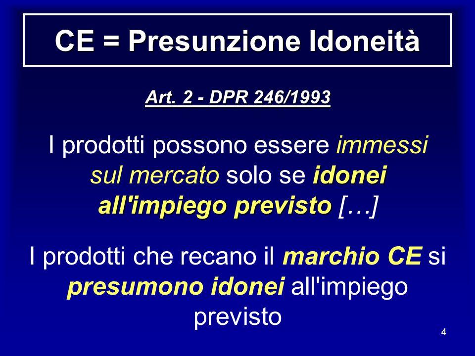 CE = Presunzione Idoneità