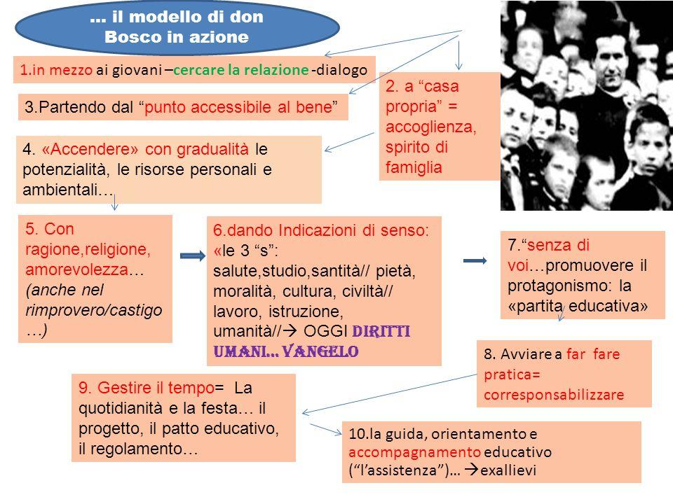 … il modello di don Bosco in azione