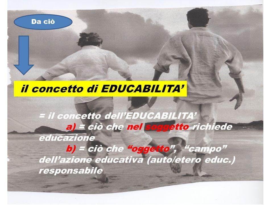 il concetto di EDUCABILITA'