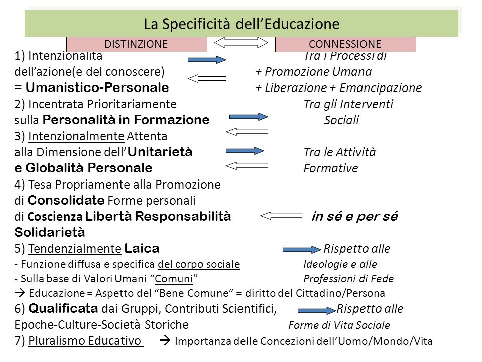 La Specificità dell'Educazione