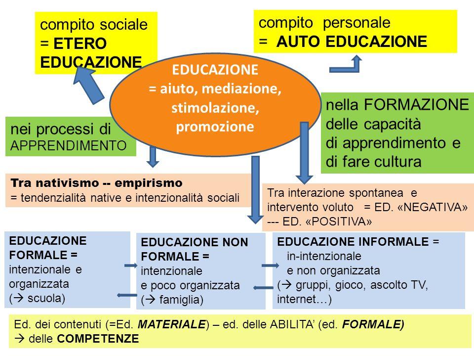stimolazione, promozione