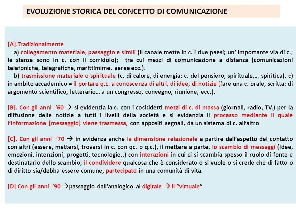 EVOLUZIONE STORICA DEL CONCETTO DI COMUNICAZIONE