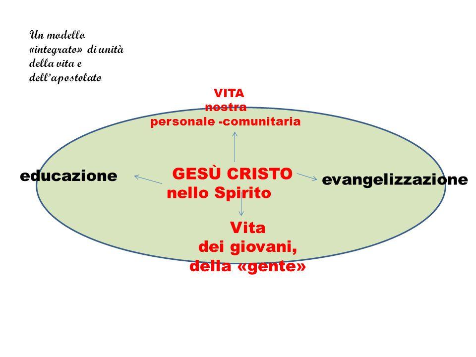 GESÙ CRISTO nello Spirito evangelizzazione