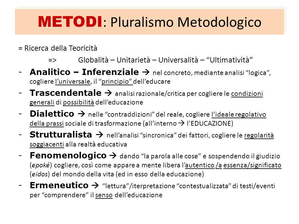 METODI: Pluralismo Metodologico