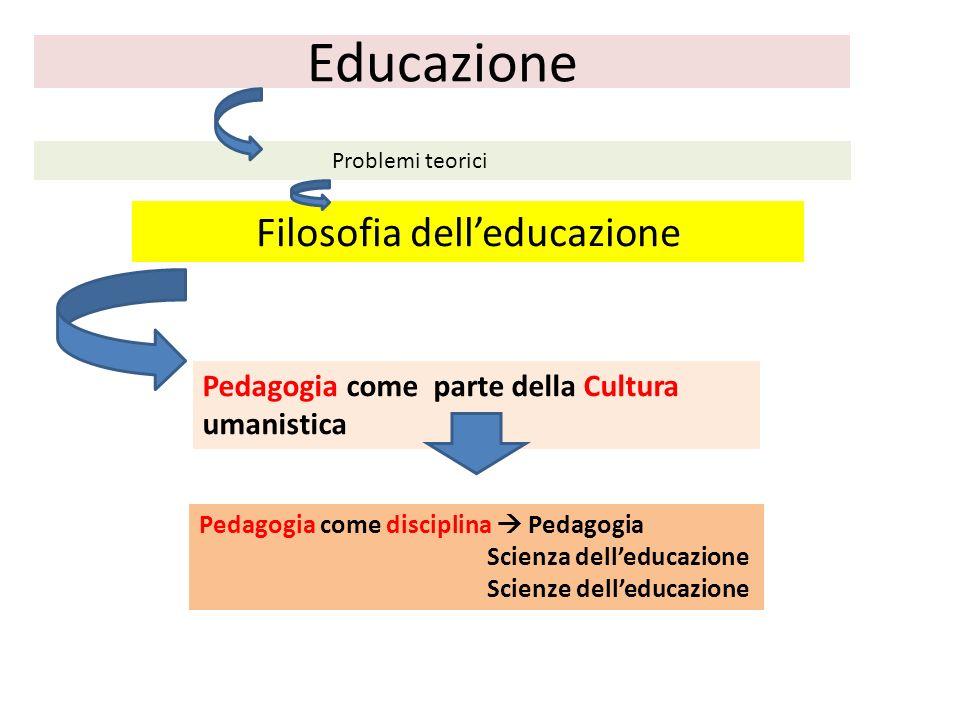 Filosofia dell'educazione