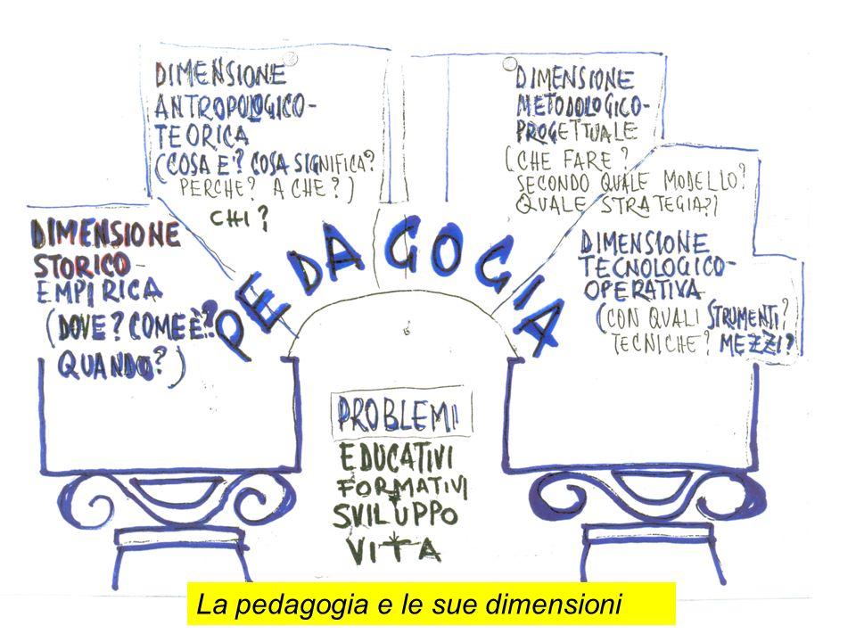La pedagogia e le sue dimensioni