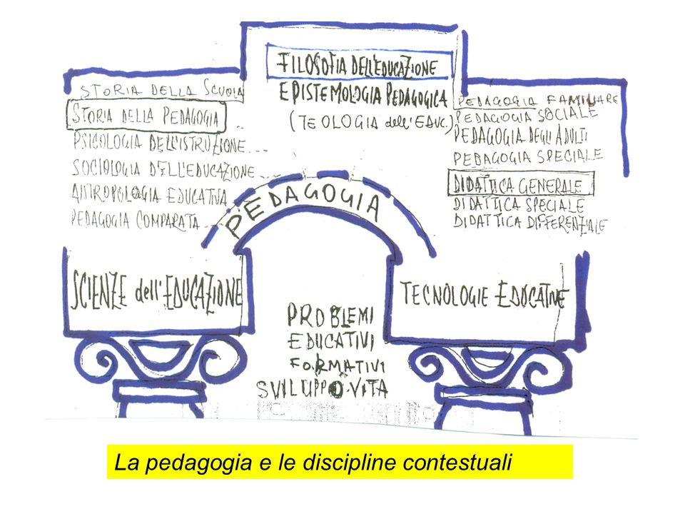 La pedagogia e le discipline contestuali