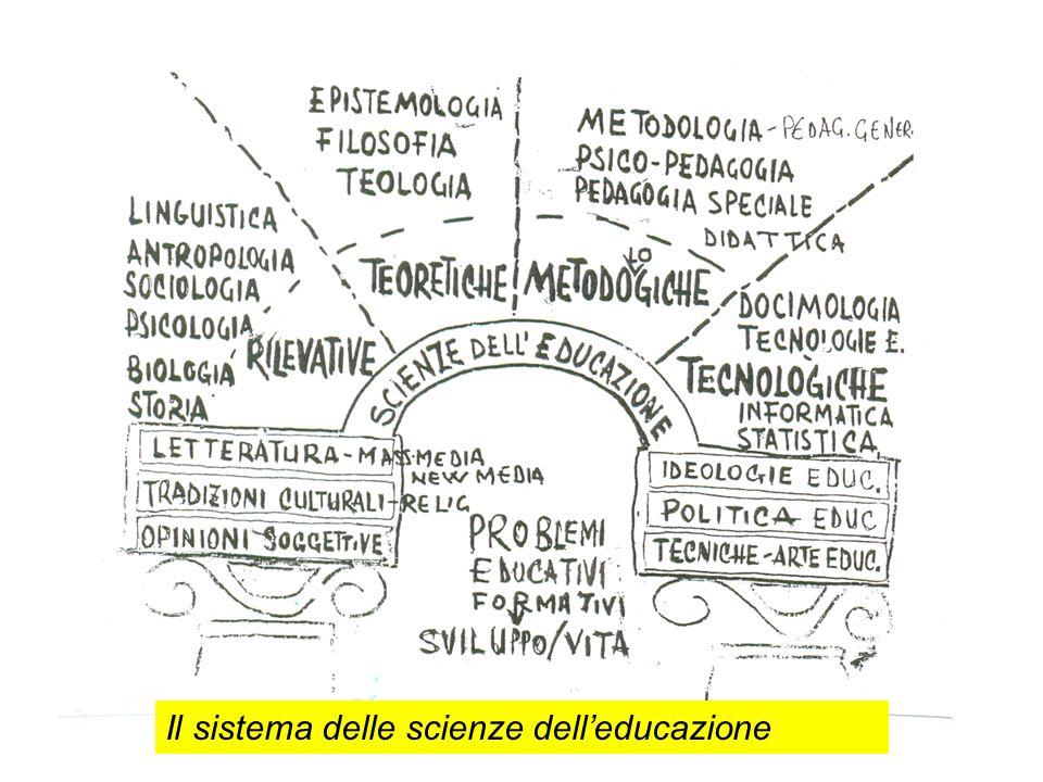Il sistema delle scienze dell'educazione