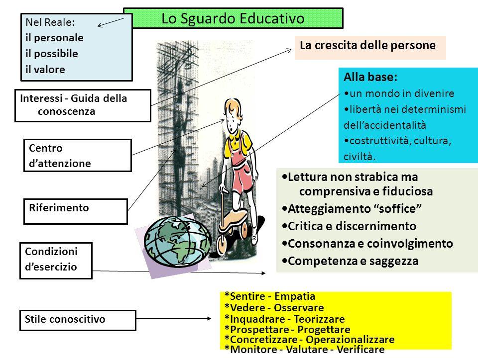 Lo Sguardo Educativo La crescita delle persone Alla base: