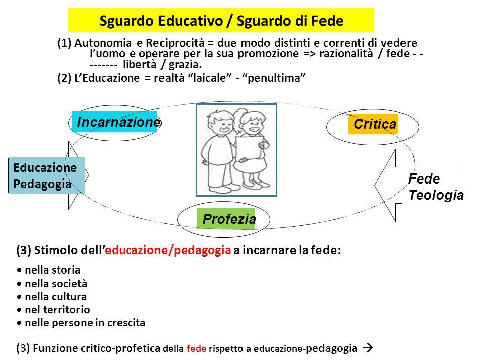 Sguardo Educativo / Sguardo di Fede
